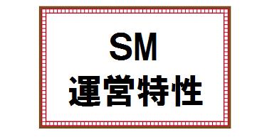 スーパーマケットの運営特性