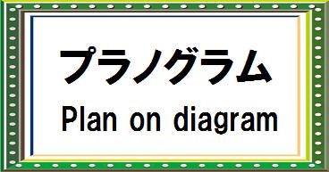 プラノグラム